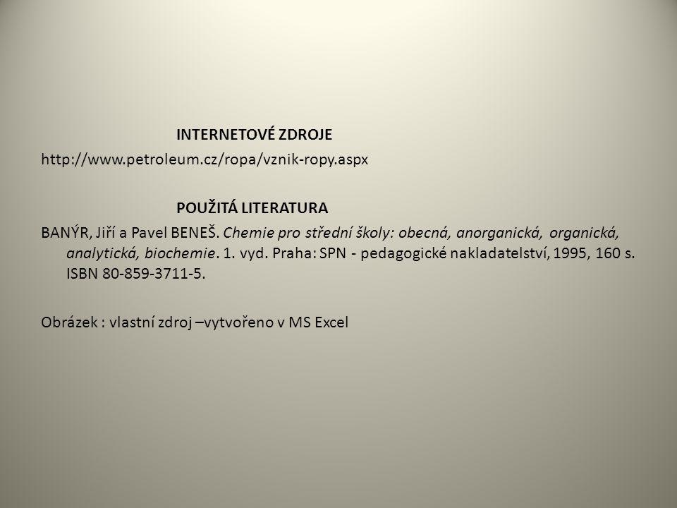 INTERNETOVÉ ZDROJE http://www.petroleum.cz/ropa/vznik-ropy.aspx POUŽITÁ LITERATURA BANÝR, Jiří a Pavel BENEŠ.