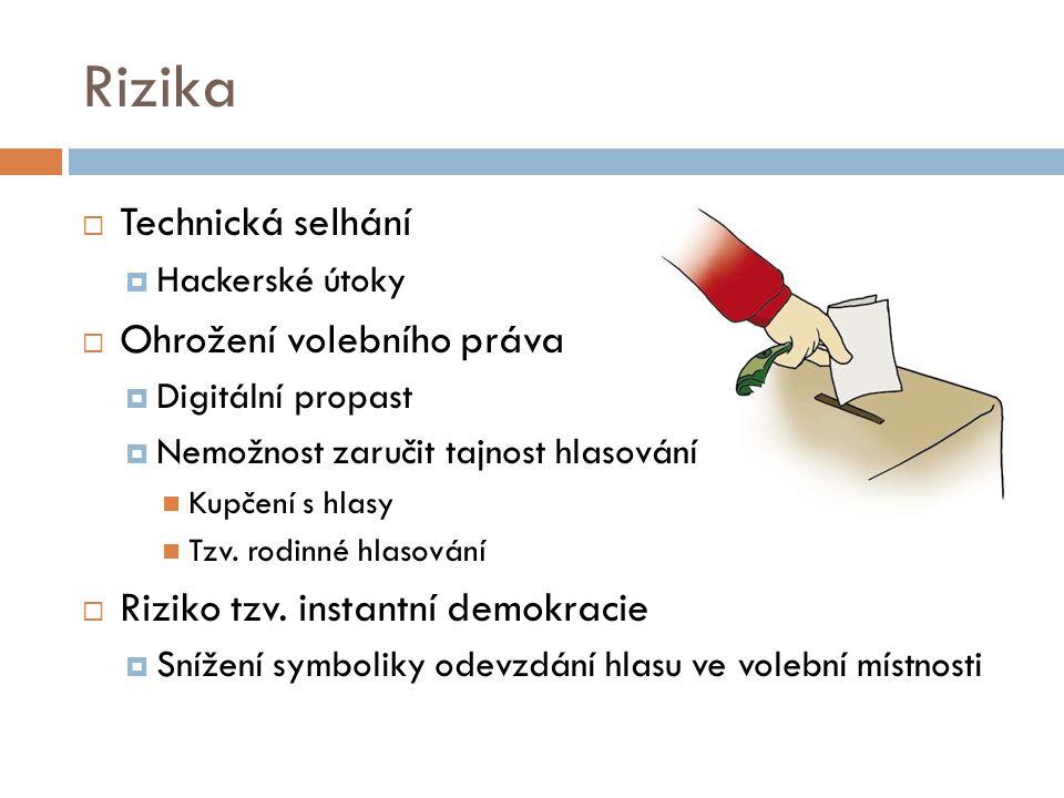 Rizika  Technická selhání  Hackerské útoky  Ohrožení volebního práva  Digitální propast  Nemožnost zaručit tajnost hlasování Kupčení s hlasy Tzv.