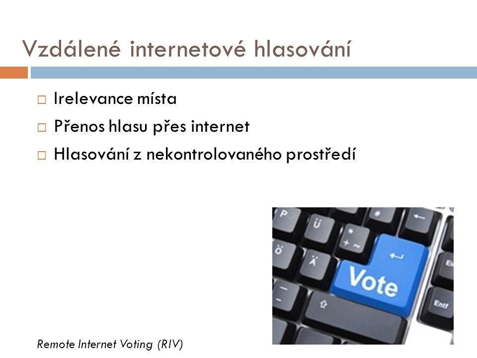 Vzdálené internetové hlasování  Irelevance místa  Přenos hlasu přes internet  Hlasování z nekontrolovaného prostředí Remote Internet Voting (RIV)