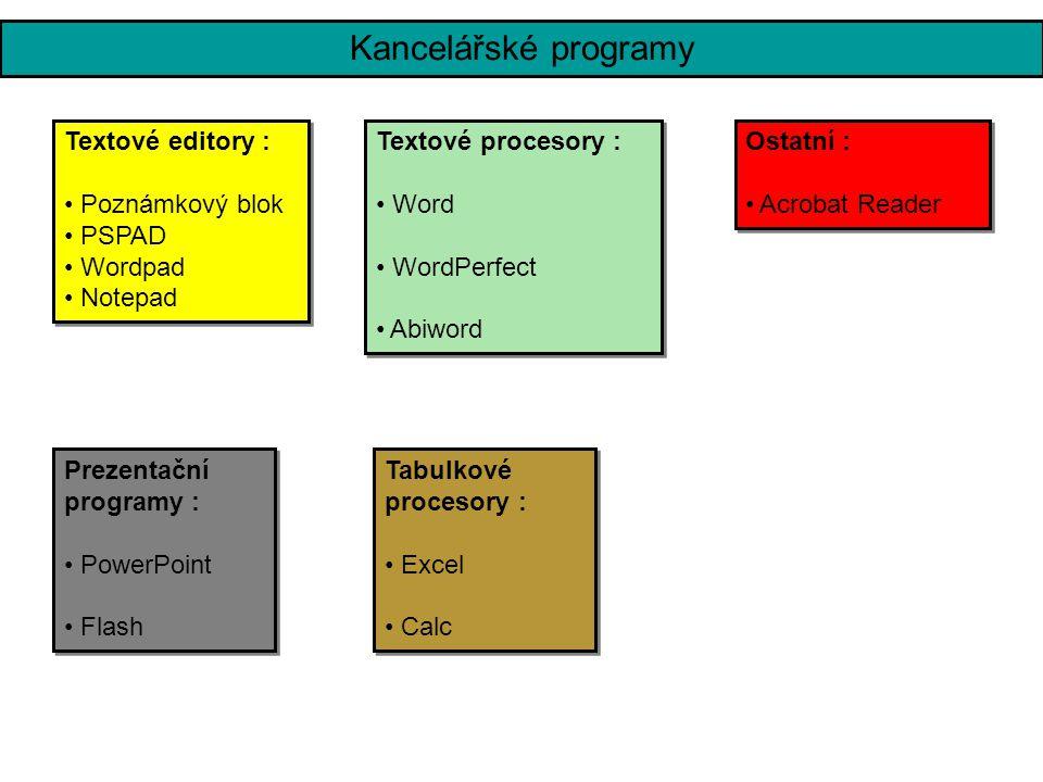 Grafické editory Rastrové Umožňují : Vybrání oblasti editace.