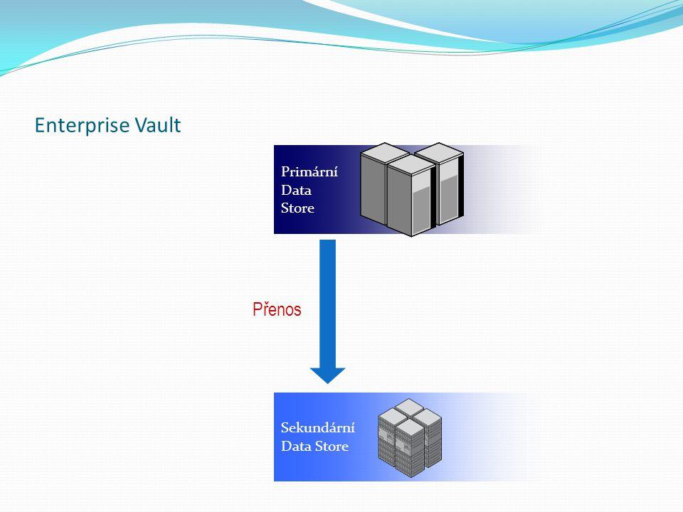 Primární Data Store Přenos Sekundární Data Store Enterprise Vault