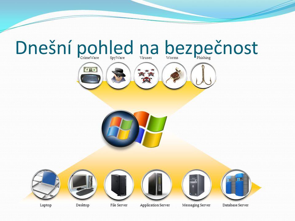 10 Vista je operační systém, nikoliv bezpečnostní řešení 9 Microsoft sám a bezpečnostní konzultanti doporučují mít antivir nad prostředím Windows Vista 6 Průměrná finanční ztráta z ukradených dat se pohybuje okolo 15.540.000 Kč Můžete si tuto ztrátu dovolit.