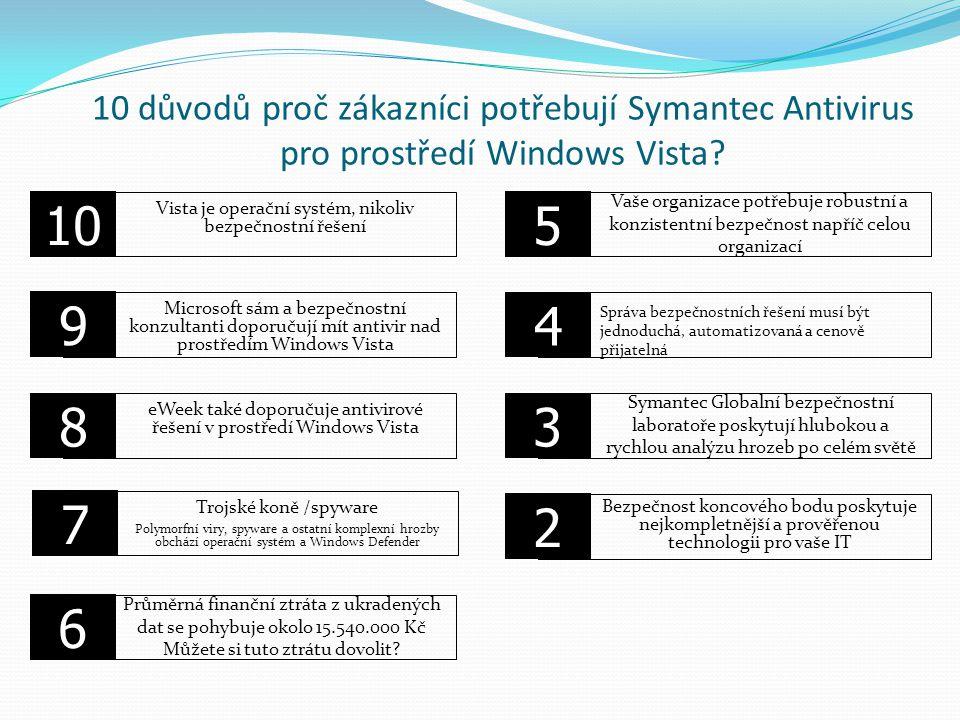 10 Vista je operační systém, nikoliv bezpečnostní řešení 9 Microsoft sám a bezpečnostní konzultanti doporučují mít antivir nad prostředím Windows Vist