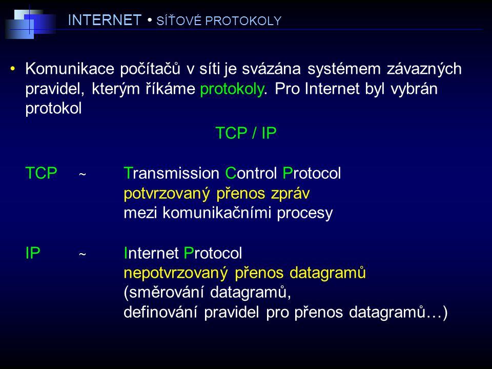 INTERNET SÍŤOVÉ PROTOKOLY Komunikace počítačů v síti je svázána systémem závazných pravidel, kterým říkáme protokoly.