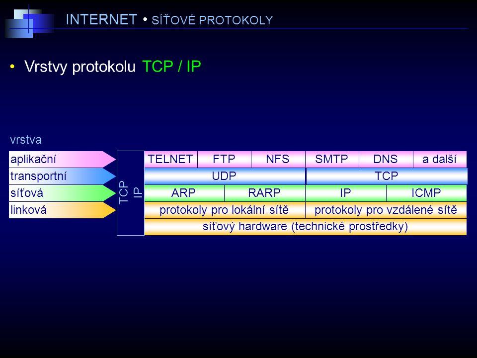 INTERNET SÍŤOVÉ PROTOKOLY ARP RARPIPICMP UDP TCP TELNETFTPNFSSMTPDNSa další protokoly pro lokální sítěprotokoly pro vzdálené sítě síťový hardware (technické prostředky) vrstva aplikační transportní síťová linková Vrstvy protokolu TCP / IP TCP IP