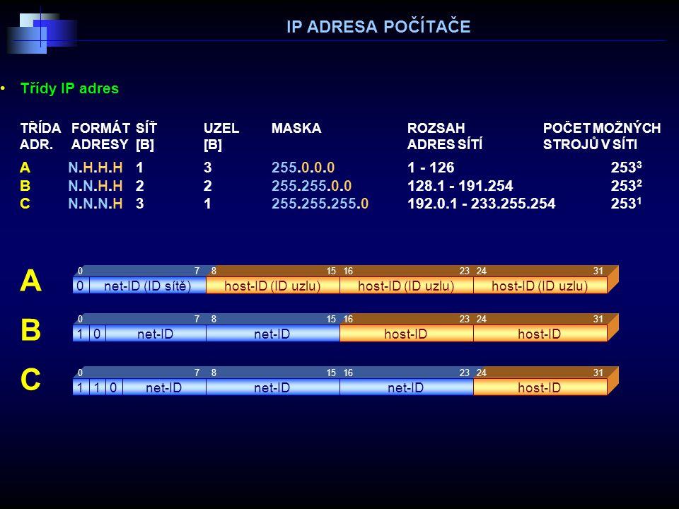 IP ADRESA POČÍTAČE Třídy IP adres TŘÍDA FORMÁTSÍŤUZELMASKAROZSAHPOČET MOŽNÝCH ADR.
