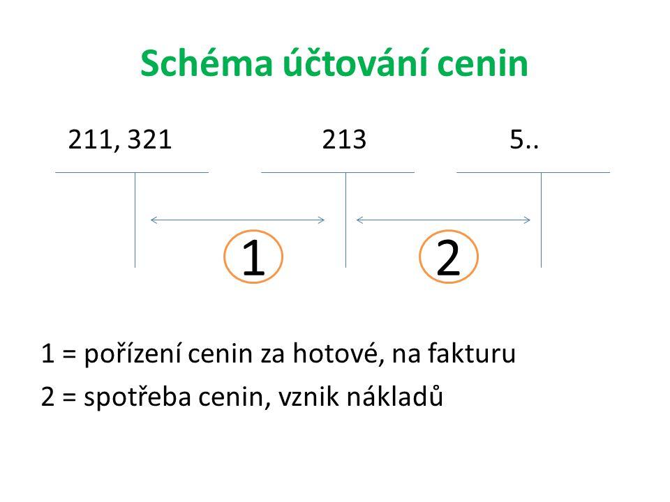 Schéma účtování cenin 211, 321 2135.. 1 = pořízení cenin za hotové, na fakturu 2 = spotřeba cenin, vznik nákladů 12