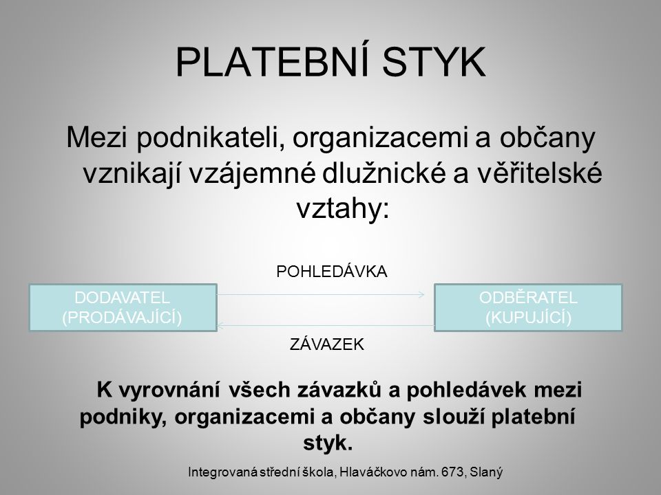 PLATEBNÍ STYK Mezi podnikateli, organizacemi a občany vznikají vzájemné dlužnické a věřitelské vztahy: Integrovaná střední škola, Hlaváčkovo nám.