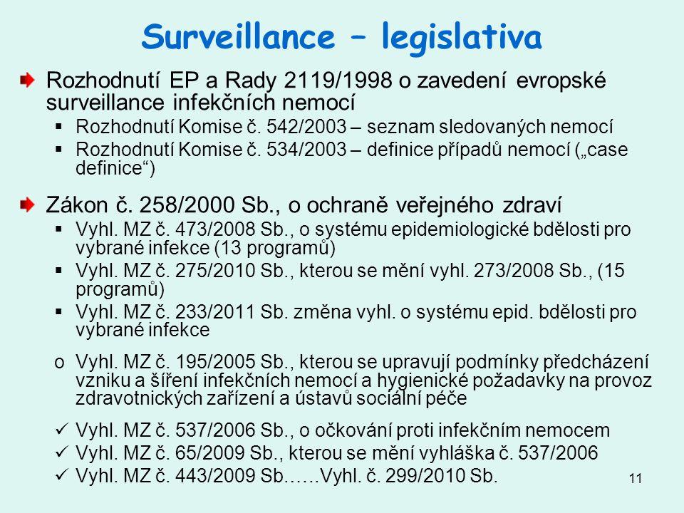 11 Surveillance – legislativa Rozhodnutí EP a Rady 2119/1998 o zavedení evropské surveillance infekčních nemocí  Rozhodnutí Komise č. 542/2003 – sezn