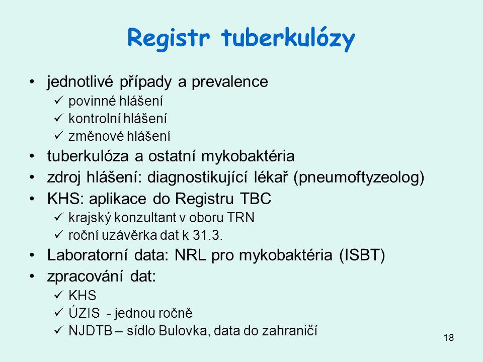 18 Registr tuberkulózy jednotlivé případy a prevalence povinné hlášení kontrolní hlášení změnové hlášení tuberkulóza a ostatní mykobaktéria zdroj hláš