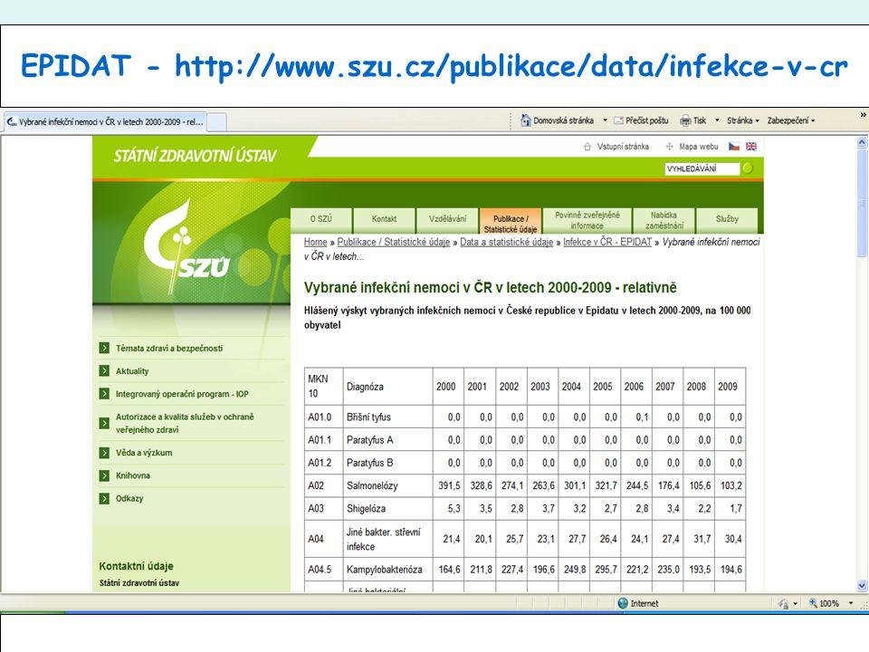 27 EPIDAT - http://www.szu.cz/publikace/data/infekce-v-cr