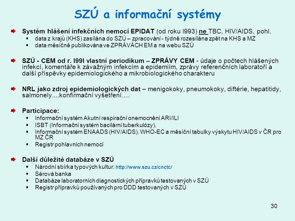 30 SZÚ a informační systémy Systém hlášení infekčních nemocí EPIDAT (od roku l993) ne TBC, HIV/AIDS, pohl.  data z krajů (KHS) zasílána do SZÚ – zpra