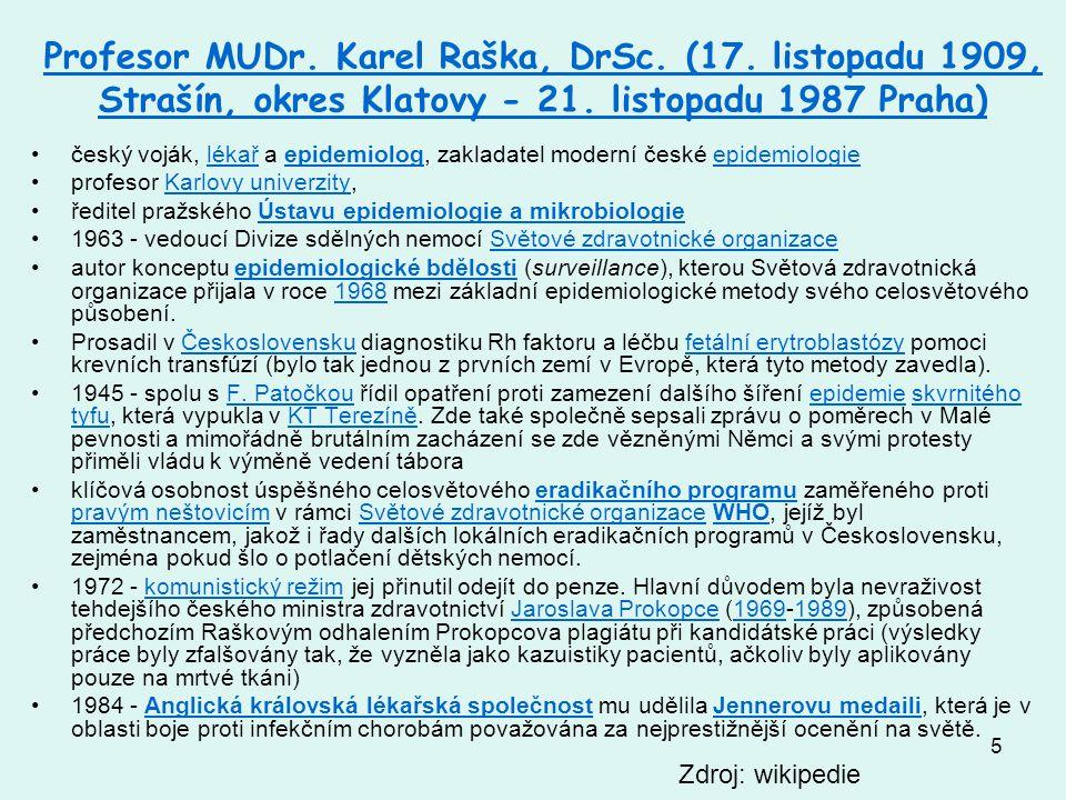5 ProfesorProfesor MUDr. Karel Raška, DrSc. (17. listopadu 1909, Strašín, okres Klatovy - 21. listopadu 1987 Praha)MUDr.DrSc.17. listopadu1909 Strašín
