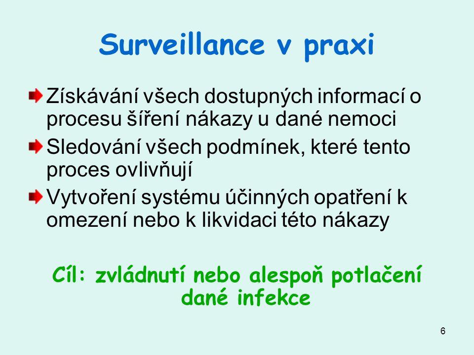 6 Surveillance v praxi Získávání všech dostupných informací o procesu šíření nákazy u dané nemoci Sledování všech podmínek, které tento proces ovlivňu