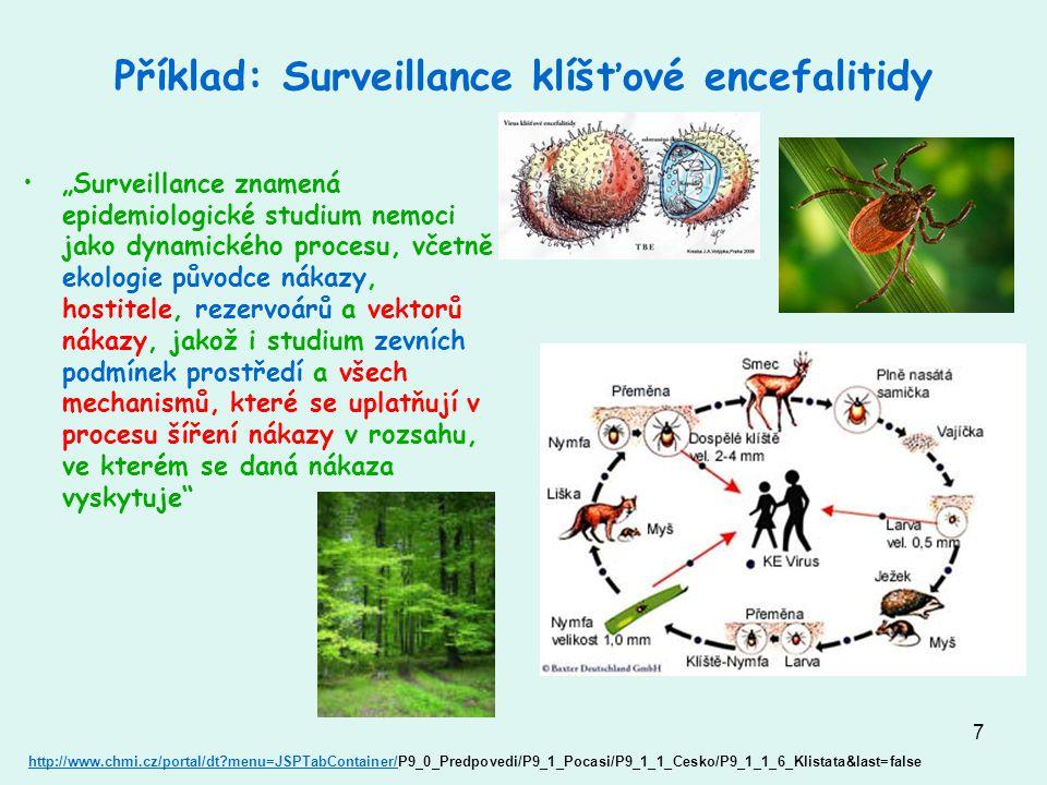 """7 Příklad: Surveillance klíšťové encefalitidy """"Surveillance znamená epidemiologické studium nemoci jako dynamického procesu, včetně ekologie původce n"""