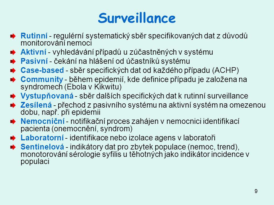 9 Surveillance Rutinní - regulérní systematický sběr specifikovaných dat z důvodů monitorování nemoci Aktivní - vyhledávání případů u zúčastněných v s