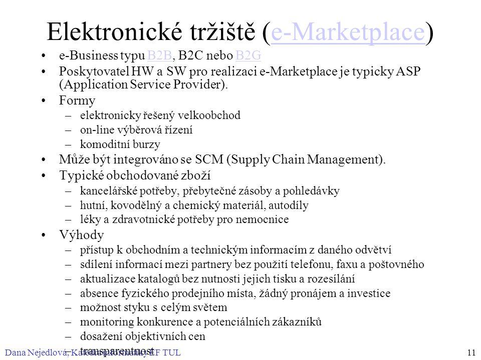 Dana Nejedlová, Katedra informatiky EF TUL11 Elektronické tržiště (e-Marketplace)e-Marketplace e-Business typu B2B, B2C nebo B2GB2BB2G Poskytovatel HW