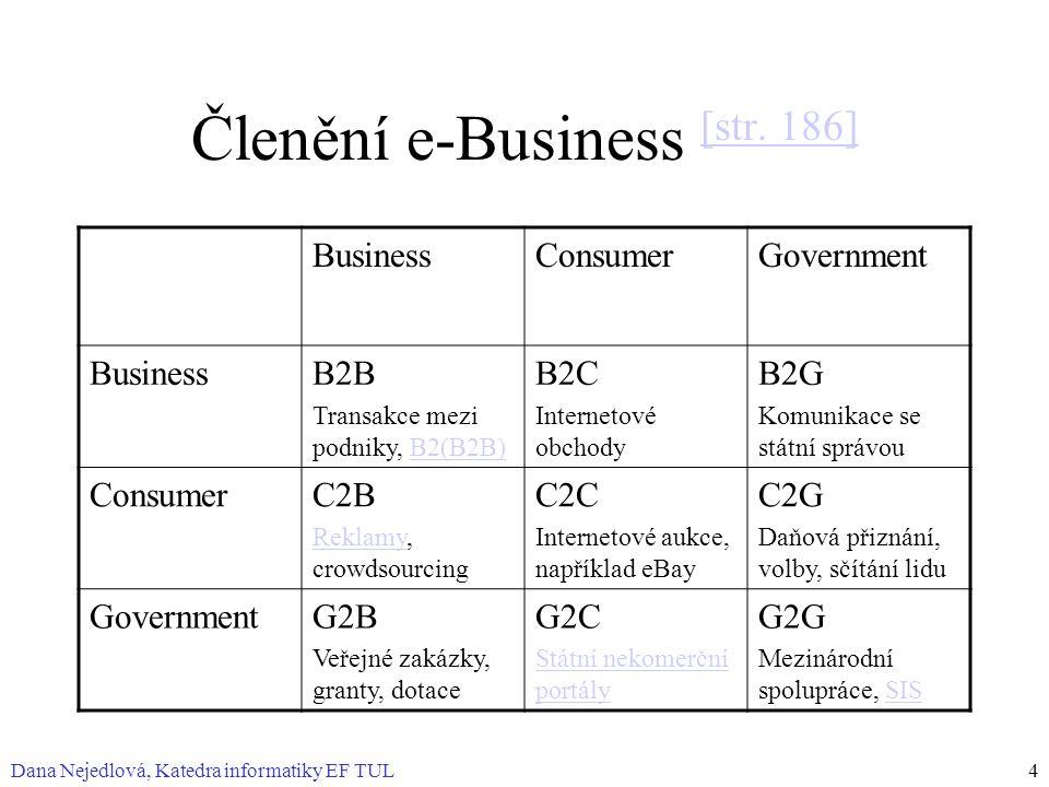 Dana Nejedlová, Katedra informatiky EF TUL4 Členění e-Business [str. 186] [str. 186] BusinessConsumerGovernment BusinessB2B Transakce mezi podniky, B2