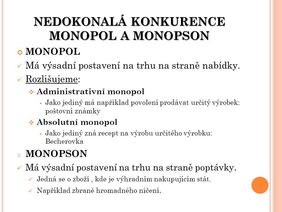 NEDOKONALÁ KONKURENCE MONOPOL A MONOPSON MONOPOL Má výsadní postavení na trhu na straně nabídky. Rozlišujeme:  Administrativní monopol  Jako jediný