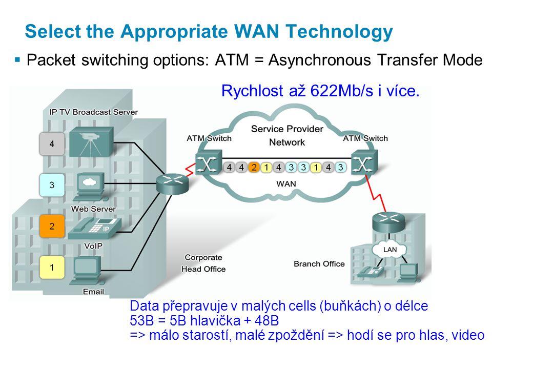  Packet switching options: ATM = Asynchronous Transfer Mode Select the Appropriate WAN Technology Data přepravuje v malých cells (buňkách) o délce 53B = 5B hlavička + 48B => málo starostí, malé zpoždění => hodí se pro hlas, video Rychlost až 622Mb/s i více.