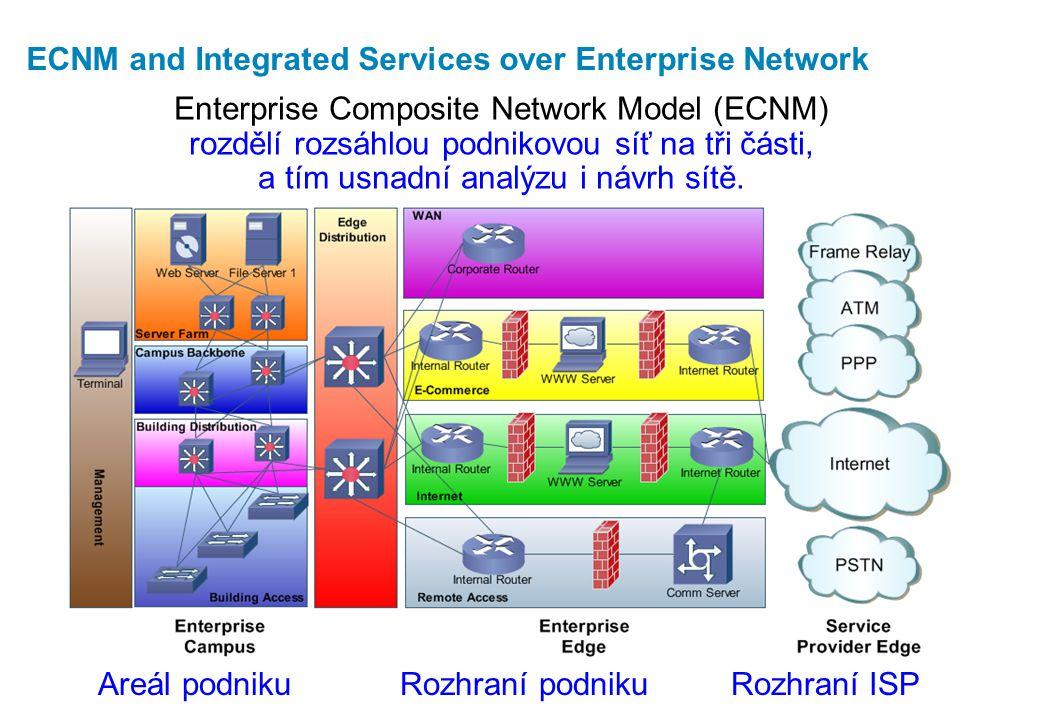 ECNM and Integrated Services over Enterprise Network Enterprise Composite Network Model (ECNM) rozdělí rozsáhlou podnikovou síť na tři části, a tím usnadní analýzu i návrh sítě.