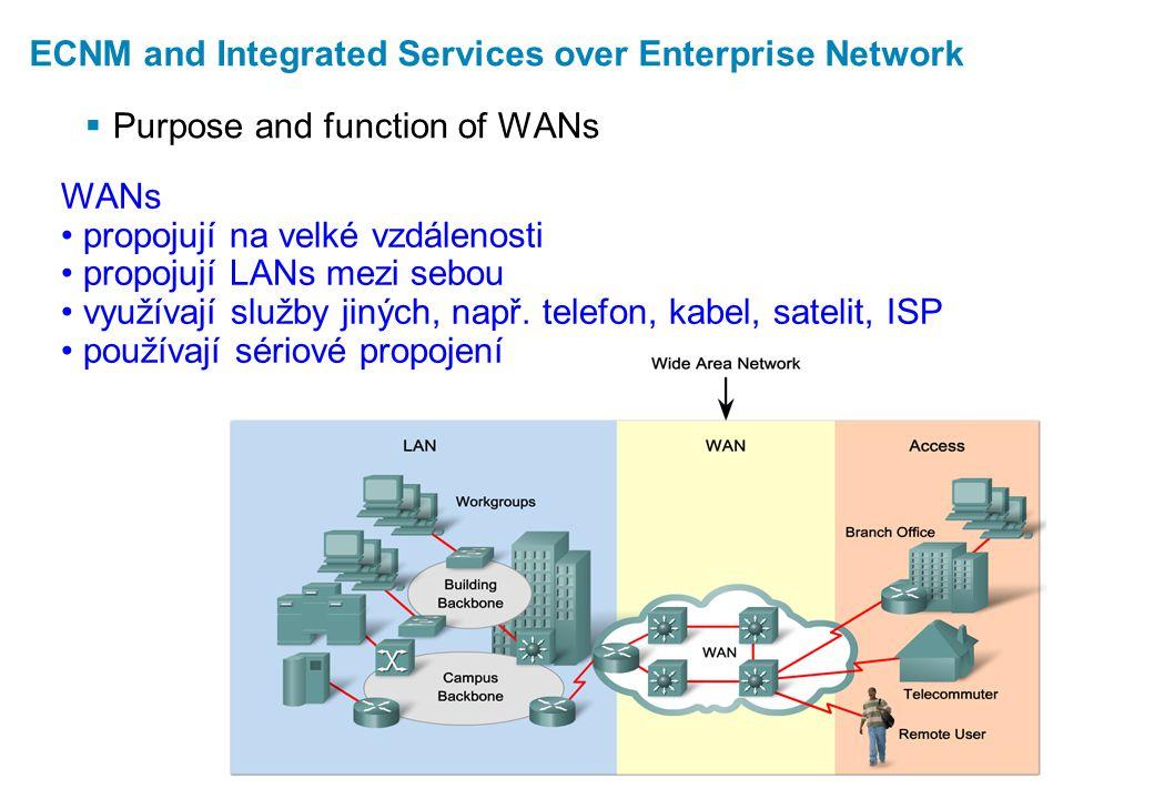 ECNM and Integrated Services over Enterprise Network  Purpose and function of WANs WANs propojují na velké vzdálenosti propojují LANs mezi sebou využívají služby jiných, např.