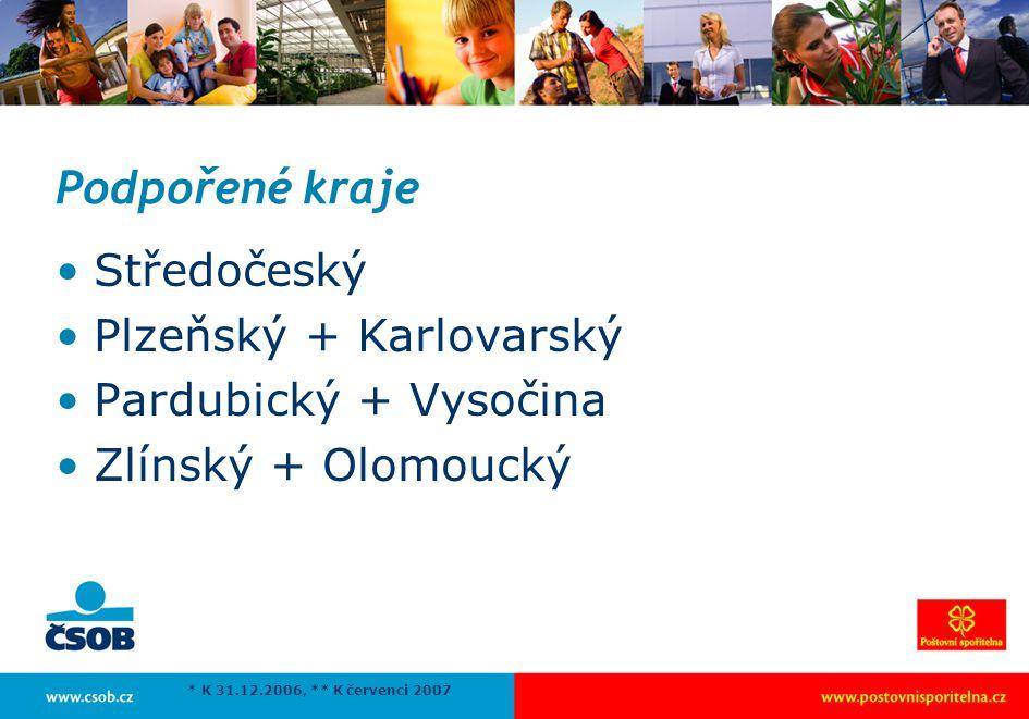Podpořené kraje Středočeský Plzeňský + Karlovarský Pardubický + Vysočina Zlínský + Olomoucký * K 31.12.2006, ** K červenci 2007