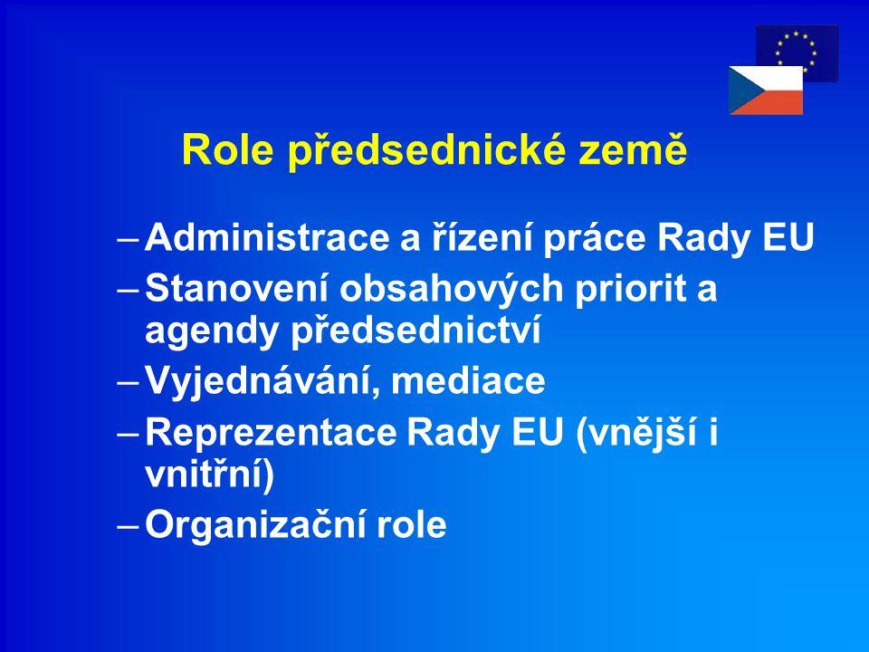 Role předsednické země –Administrace a řízení práce Rady EU –Stanovení obsahových priorit a agendy předsednictví –Vyjednávání, mediace –Reprezentace Rady EU (vnější i vnitřní) –Organizační role