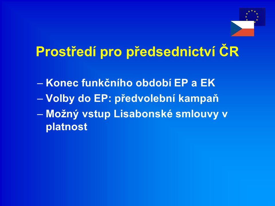 Prostředí pro předsednictví ČR –Konec funkčního období EP a EK –Volby do EP: předvolební kampaň –Možný vstup Lisabonské smlouvy v platnost