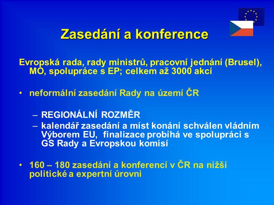 Zasedání a konference Evropská rada, rady ministrů, pracovní jednání (Brusel), MO, spolupráce s EP; celkem až 3000 akcí neformální zasedání Rady na území ČR –REGIONÁLNÍ ROZMĚR –kalendář zasedání a míst konání schválen vládním Výborem EU, finalizace probíhá ve spolupráci s GS Rady a Evropskou komisí 160 – 180 zasedání a konferencí v ČR na nižší politické a expertní úrovni