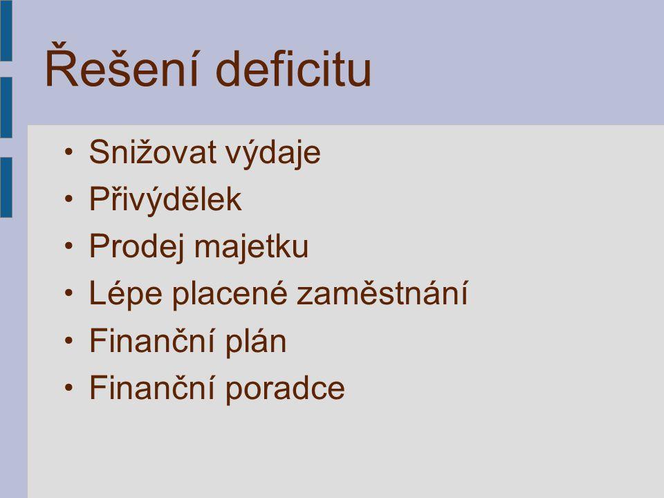 Řešení deficitu Snižovat výdaje Přivýdělek Prodej majetku Lépe placené zaměstnání Finanční plán Finanční poradce