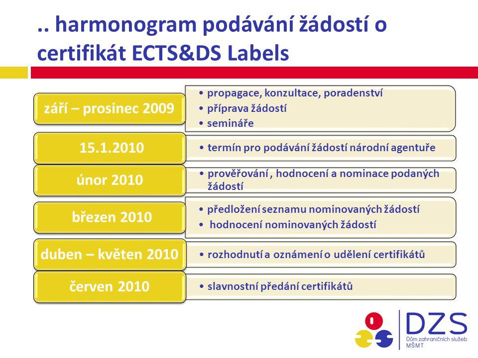 .. harmonogram podávání žádostí o certifikát ECTS&DS Labels propagace, konzultace, poradenství příprava žádostí semináře září – prosinec 2009 termín p
