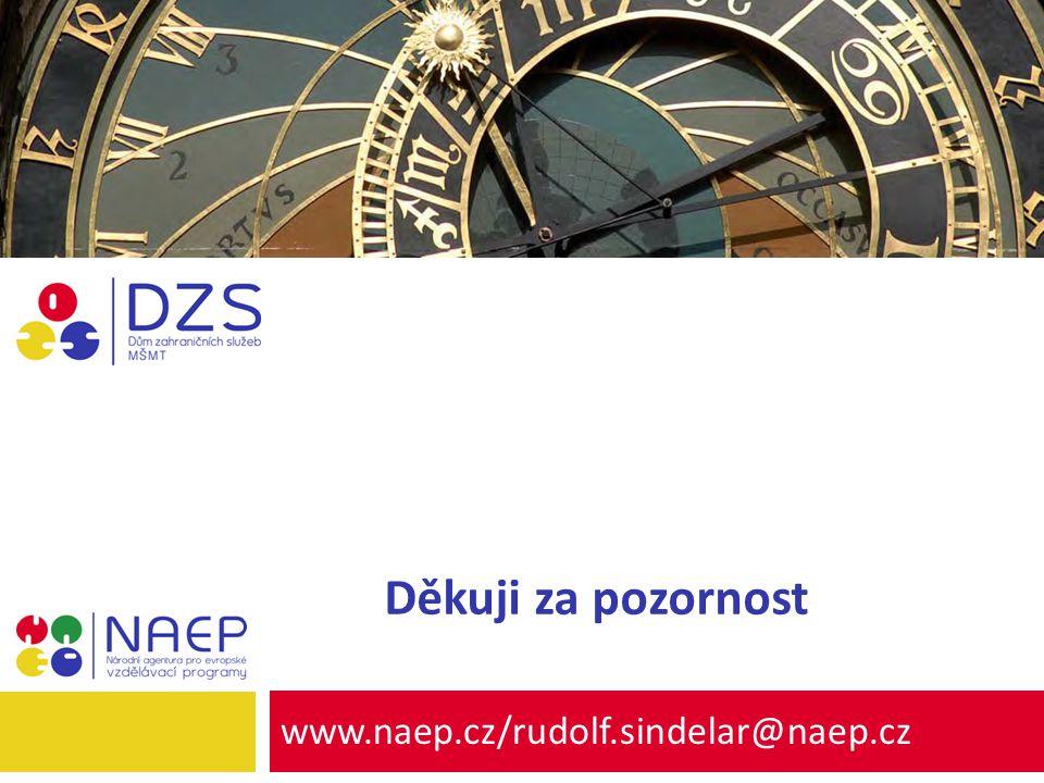 Děkuji za pozornost www.naep.cz/rudolf.sindelar@naep.cz