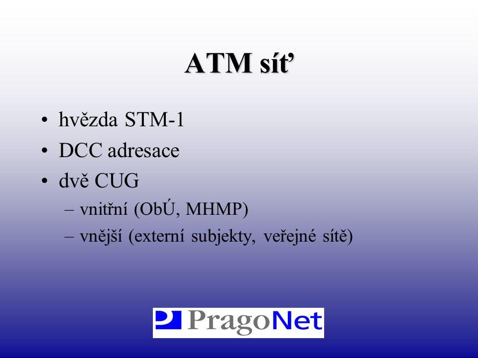 ATM síť hvězda STM-1 DCC adresace dvě CUG –vnitřní (ObÚ, MHMP) –vnější (externí subjekty, veřejné sítě)