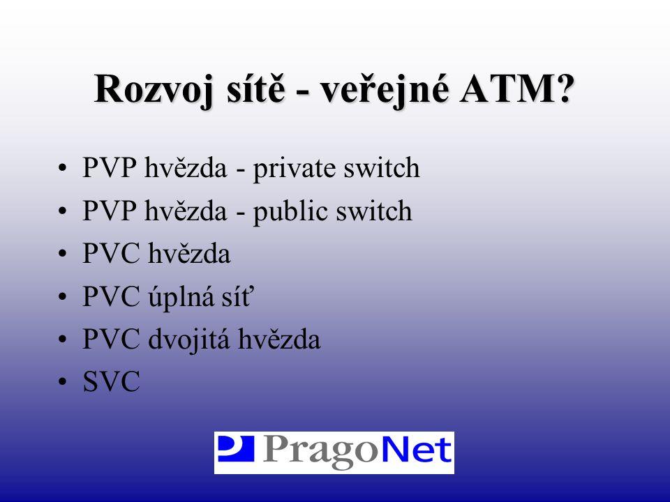 Rozvoj sítě - veřejné ATM? PVP hvězda - private switch PVP hvězda - public switch PVC hvězda PVC úplná síť PVC dvojitá hvězda SVC