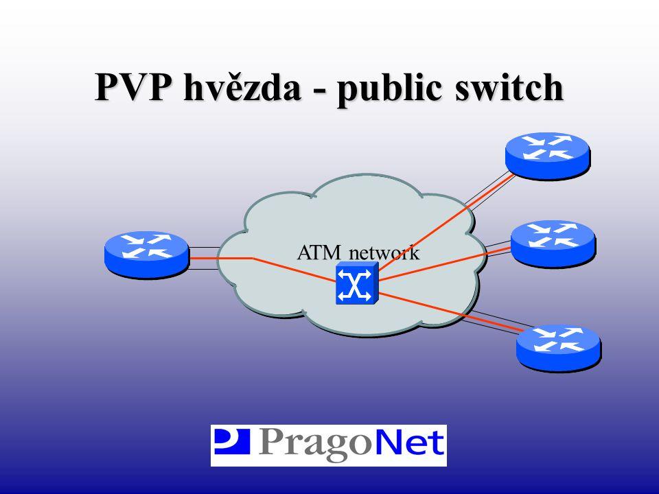 PVP hvězda - public switch ATM network