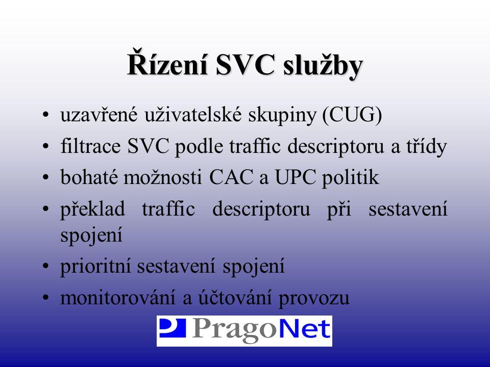 Řízení SVC služby uzavřené uživatelské skupiny (CUG) filtrace SVC podle traffic descriptoru a třídy bohaté možnosti CAC a UPC politik překlad traffic