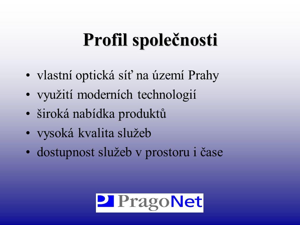 Profil společnosti vlastní optická síť na území Prahy využití moderních technologií široká nabídka produktů vysoká kvalita služeb dostupnost služeb v