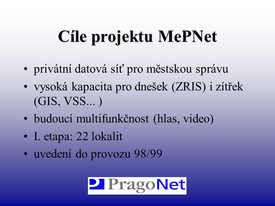 Cíle projektu MePNet privátní datová síť pro městskou správu vysoká kapacita pro dnešek (ZRIS) i zítřek (GIS, VSS... ) budoucí multifunkčnost (hlas, v