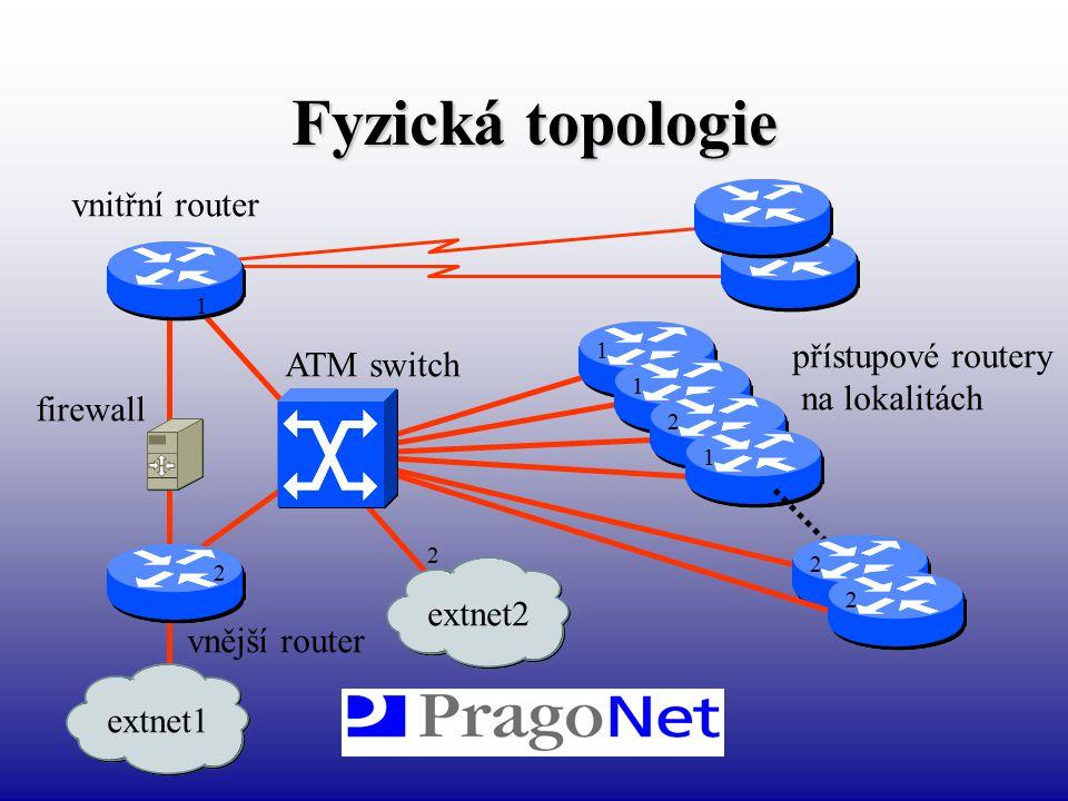 Fyzická topologie extnet1extnet2 vnitřní router vnější router ATM switch přístupové routery na lokalitách firewall 1 1 1 1 2 2 2 2 2