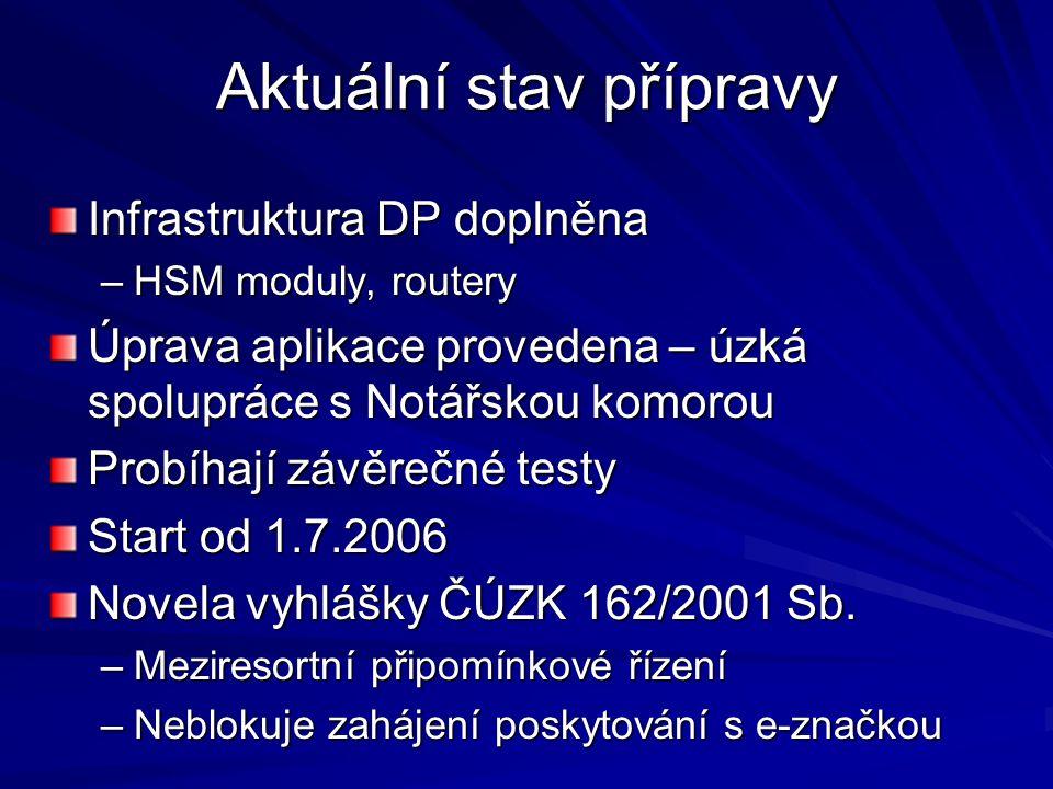 Aktuální stav přípravy Infrastruktura DP doplněna –HSM moduly, routery Úprava aplikace provedena – úzká spolupráce s Notářskou komorou Probíhají závěrečné testy Start od 1.7.2006 Novela vyhlášky ČÚZK 162/2001 Sb.
