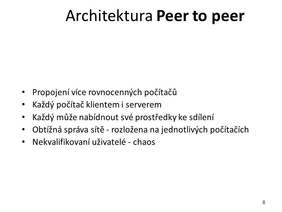 Architektura Peer to peer Levnější a jednodušší než sítě klient-server – stačí běžné MS Windows Vhodné pro sítě malého rozsahu.