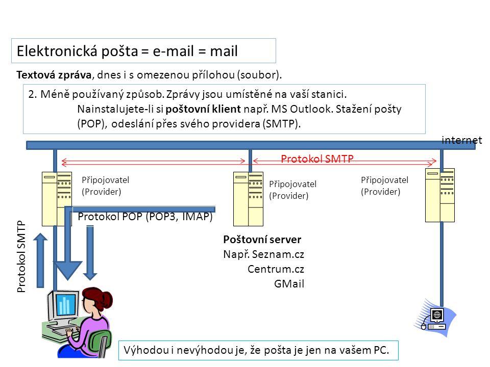 Elektronická pošta = e-mail = mail 2. Méně používaný způsob.
