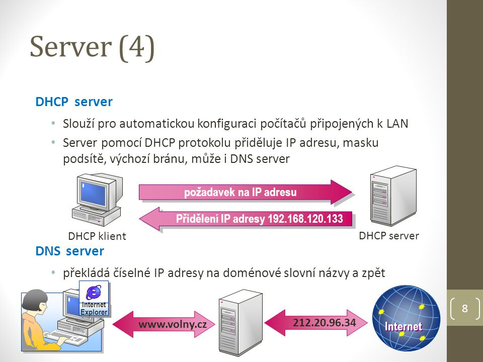 8 Server (4) DHCP server Slouží pro automatickou konfiguraci počítačů připojených k LAN Server pomocí DHCP protokolu přiděluje IP adresu, masku podsítě, výchozí bránu, může i DNS server DNS server překládá číselné IP adresy na doménové slovní názvy a zpět Přidělení IP adresy 192.168.120.133 požadavek na IP adresu Internet Explorer Internet www.volny.cz 212.20.96.34 DHCP klient DHCP server