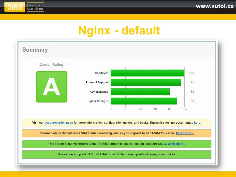 www.sutol.cz Nginx - default