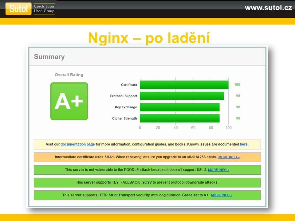 www.sutol.cz Nginx – po ladění