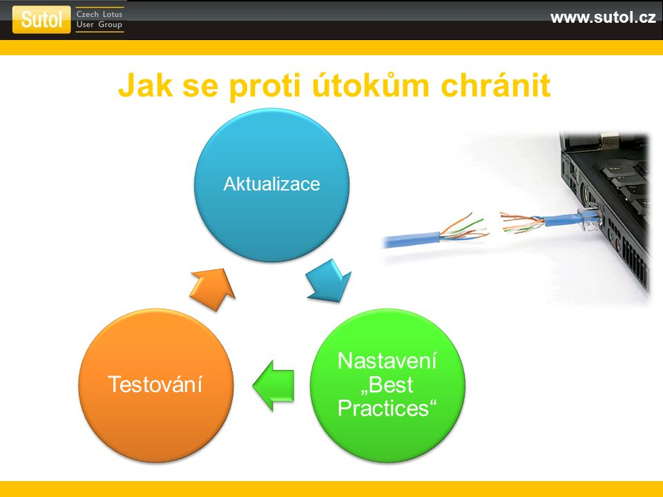 """www.sutol.cz Jak se proti útokům chránit Aktualizace Nastavení """"Best Practices"""" Testování"""