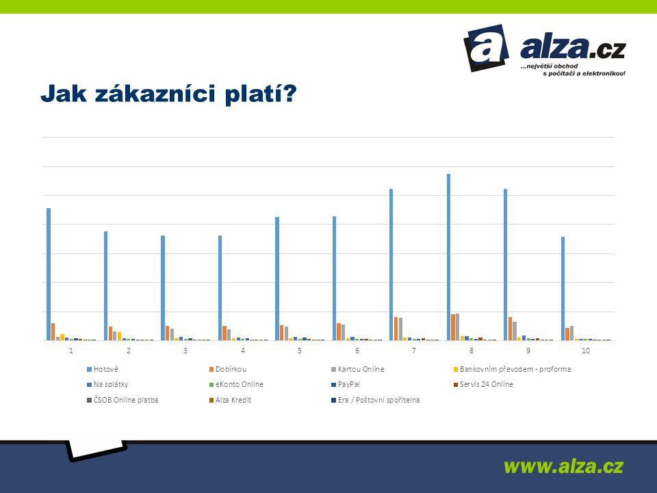 Jak zákazníci platí? www.alza.cz