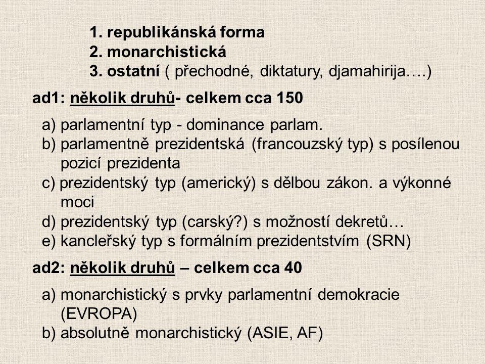1. republikánská forma 2. monarchistická 3. ostatní ( přechodné, diktatury, djamahirija….) ad1: několik druhů- celkem cca 150 a) parlamentní typ - dom