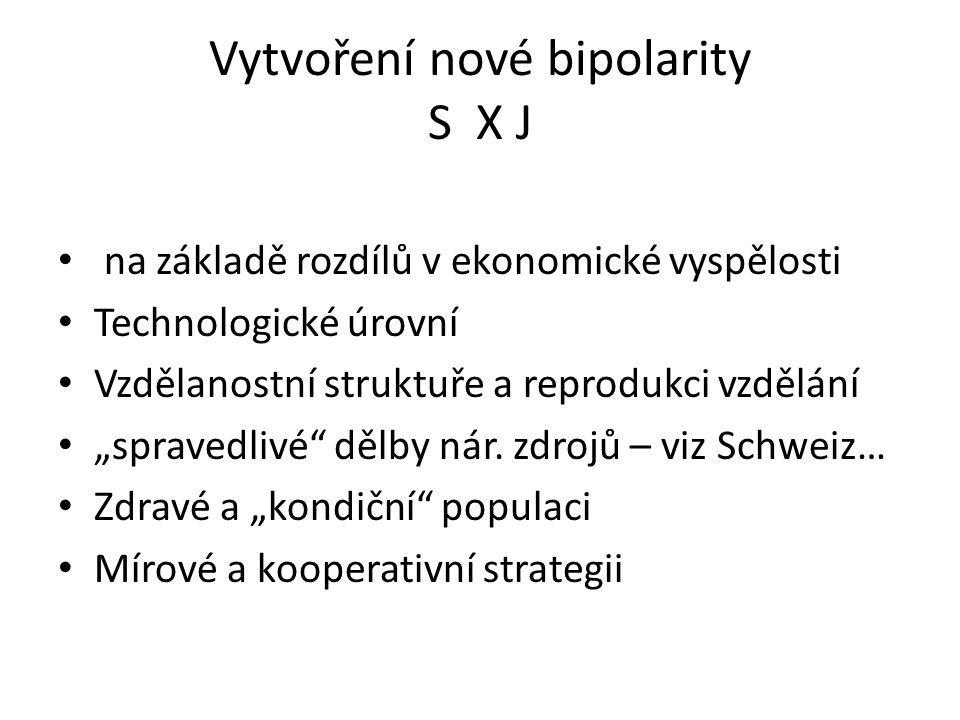 """Vytvoření nové bipolarity S X J na základě rozdílů v ekonomické vyspělosti Technologické úrovní Vzdělanostní struktuře a reprodukci vzdělání """"spravedl"""